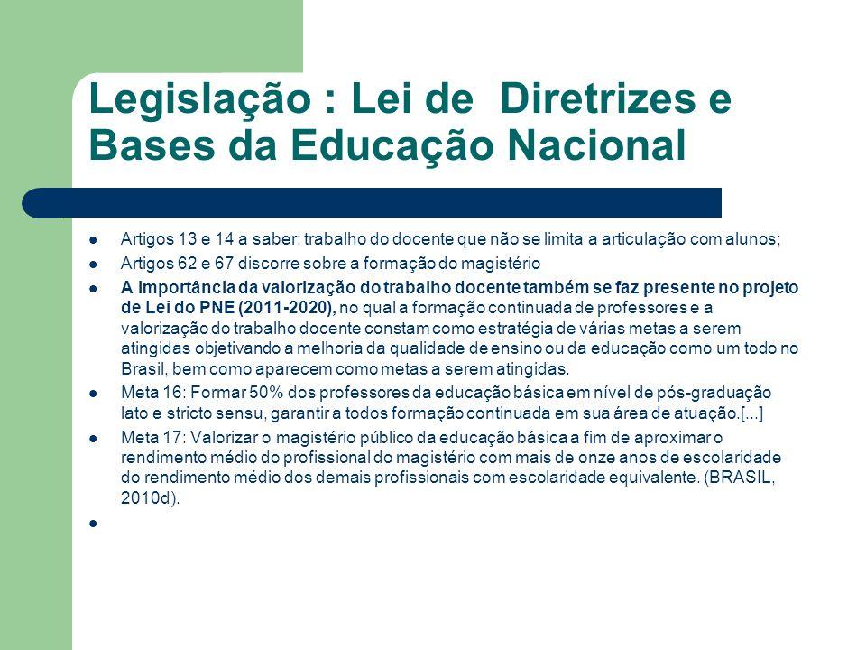 Legislação : Lei de Diretrizes e Bases da Educação Nacional
