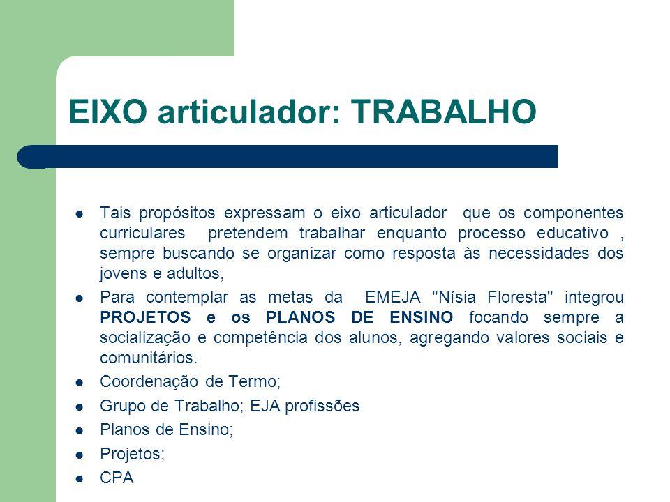 EIXO articulador: TRABALHO