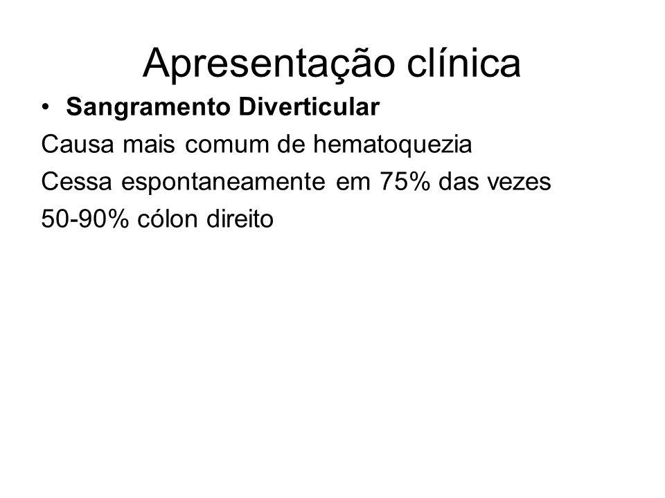 Apresentação clínica Sangramento Diverticular
