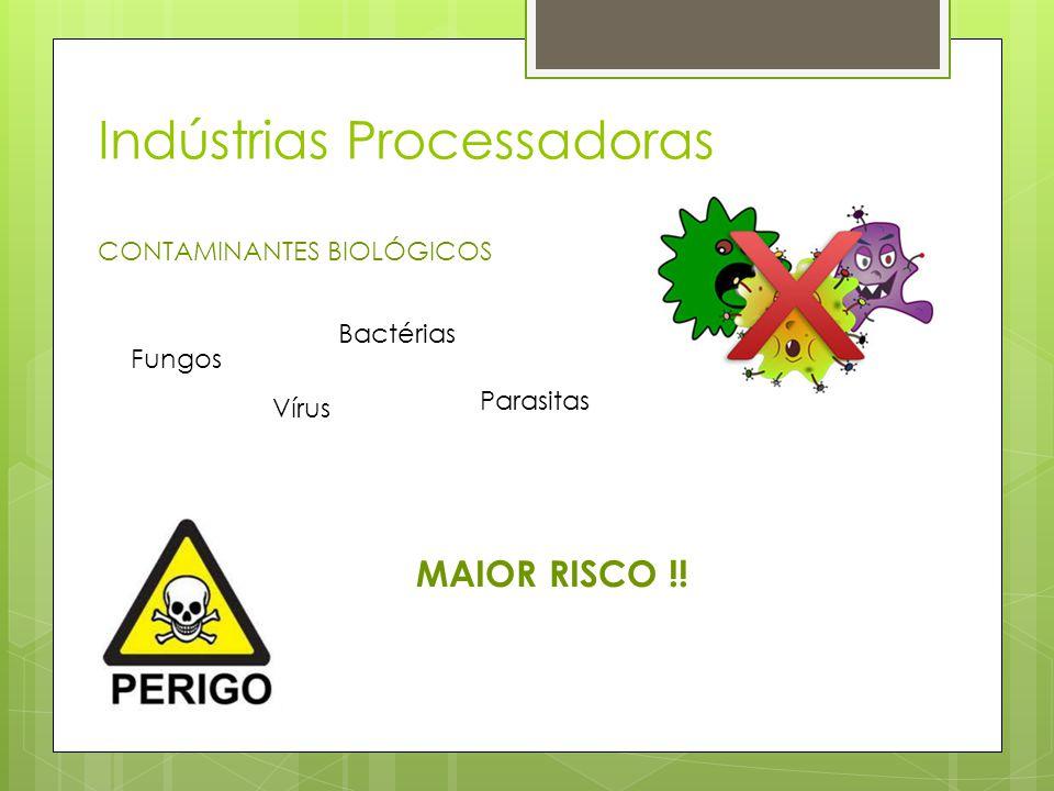 Indústrias Processadoras