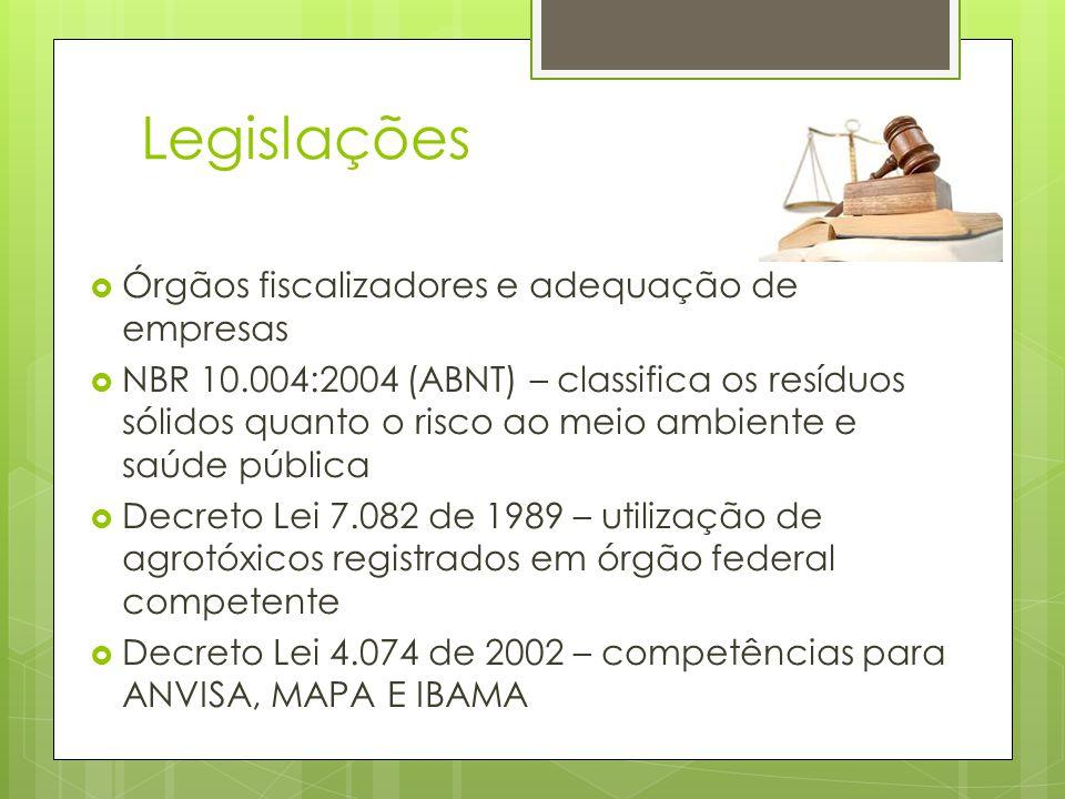 Legislações Órgãos fiscalizadores e adequação de empresas