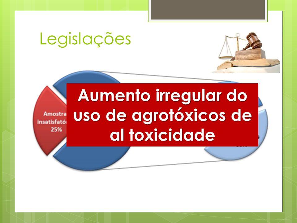 Aumento irregular do uso de agrotóxicos de al toxicidade