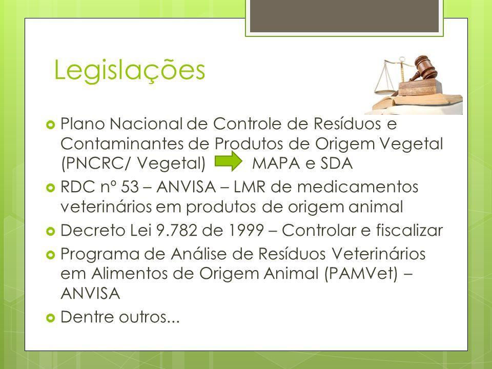 Legislações Plano Nacional de Controle de Resíduos e Contaminantes de Produtos de Origem Vegetal (PNCRC/ Vegetal) MAPA e SDA.