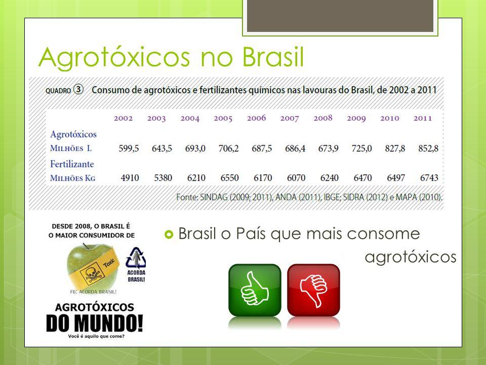 Agrotóxicos no Brasil Brasil o País que mais consome agrotóxicos