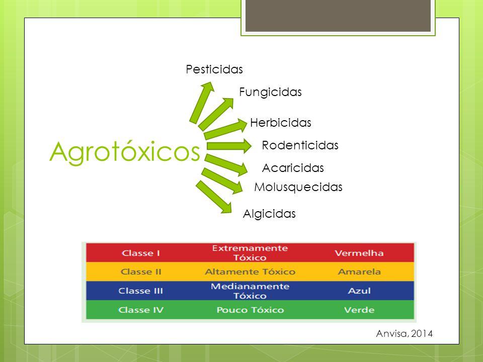 Agrotóxicos Pesticidas Fungicidas Herbicidas Rodenticidas Acaricidas