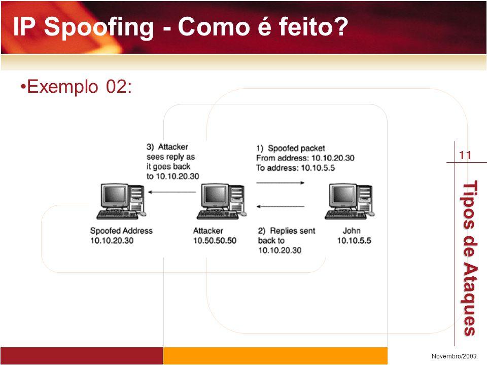 IP Spoofing - Como é feito