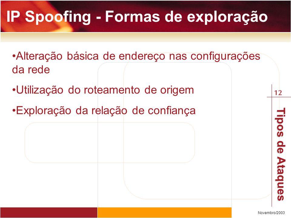 IP Spoofing - Formas de exploração