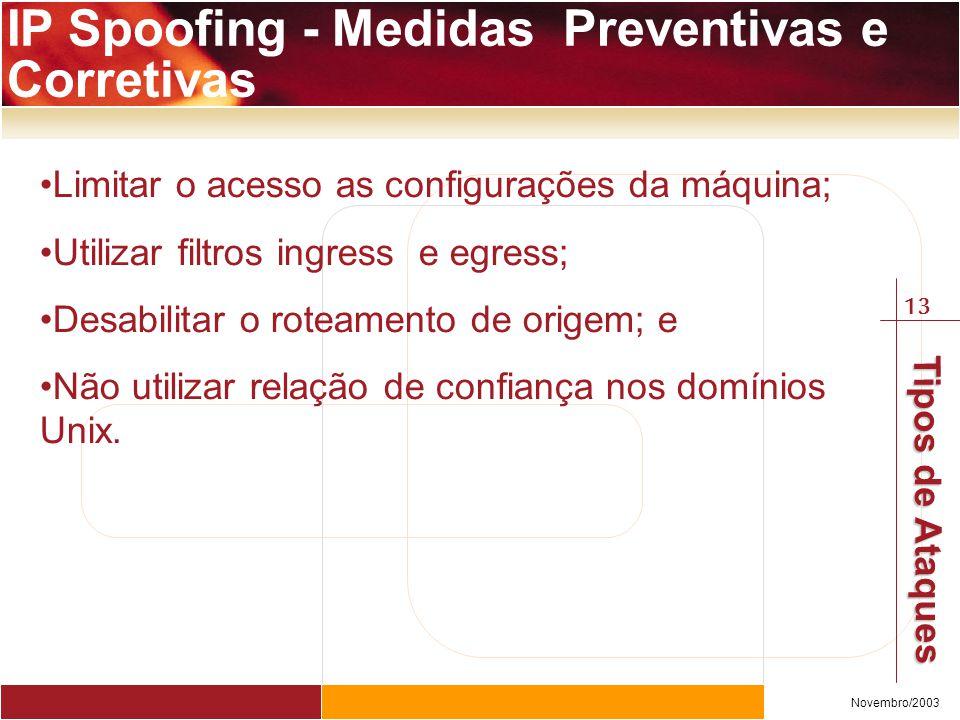 IP Spoofing - Medidas Preventivas e Corretivas
