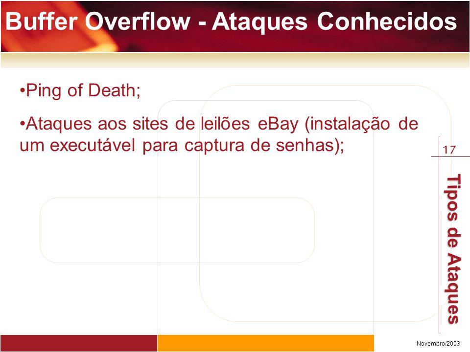 Buffer Overflow - Ataques Conhecidos