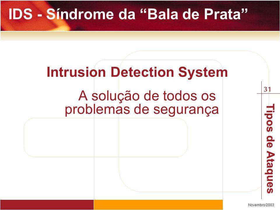 IDS - Síndrome da Bala de Prata