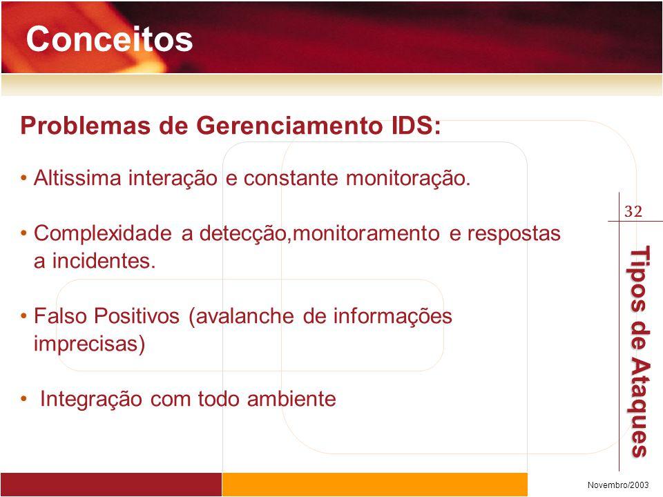 Conceitos Problemas de Gerenciamento IDS: