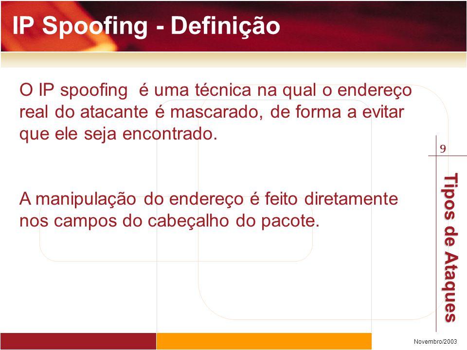 IP Spoofing - Definição