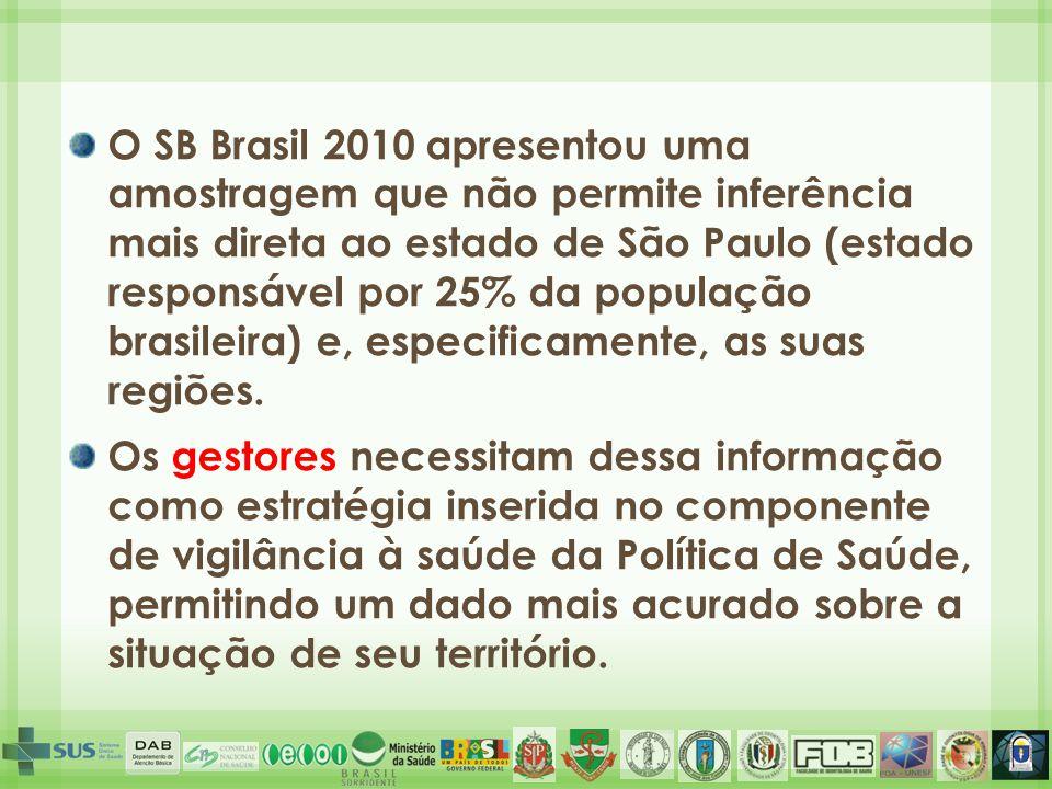 O SB Brasil 2010 apresentou uma amostragem que não permite inferência mais direta ao estado de São Paulo (estado responsável por 25% da população brasileira) e, especificamente, as suas regiões.