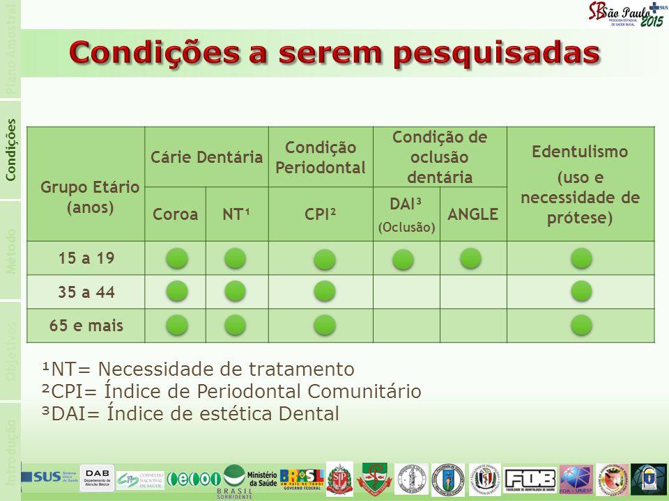 Condição de oclusão dentária (uso e necessidade de prótese)