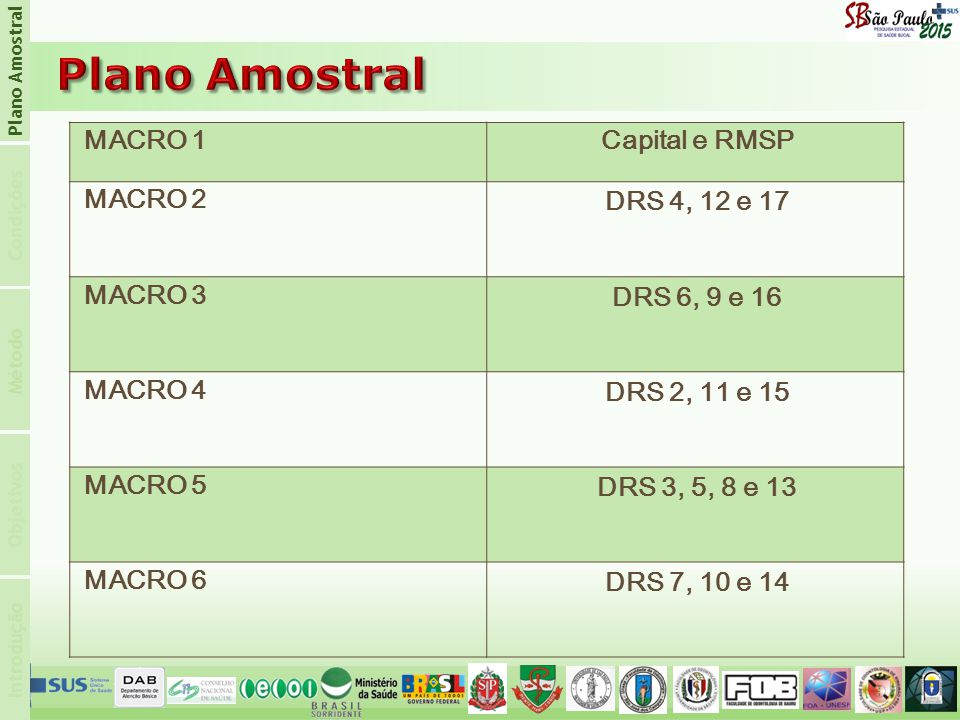 Plano Amostral MACRO 1 Capital e RMSP MACRO 2 DRS 4, 12 e 17 MACRO 3