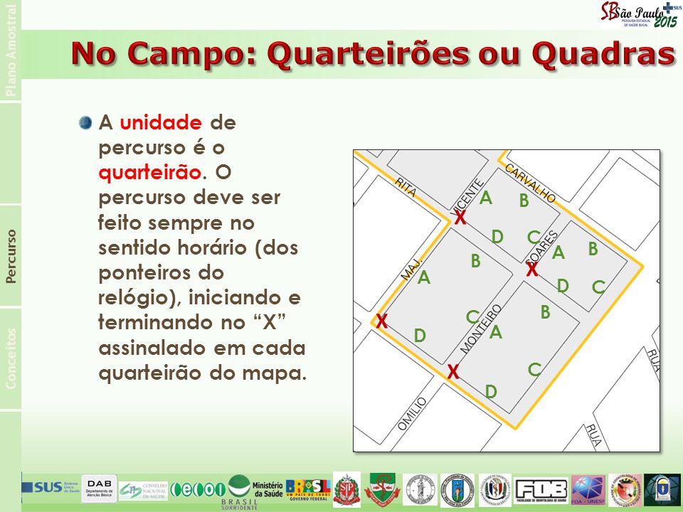 No Campo: Quarteirões ou Quadras