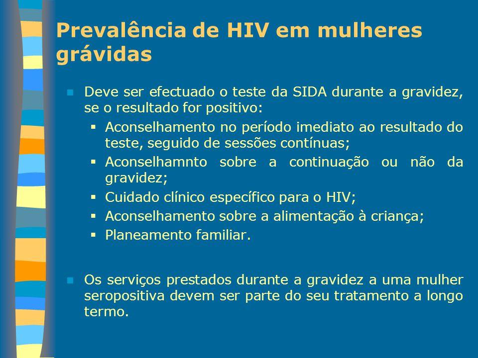 Prevalência de HIV em mulheres grávidas