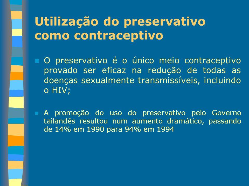 Utilização do preservativo como contraceptivo