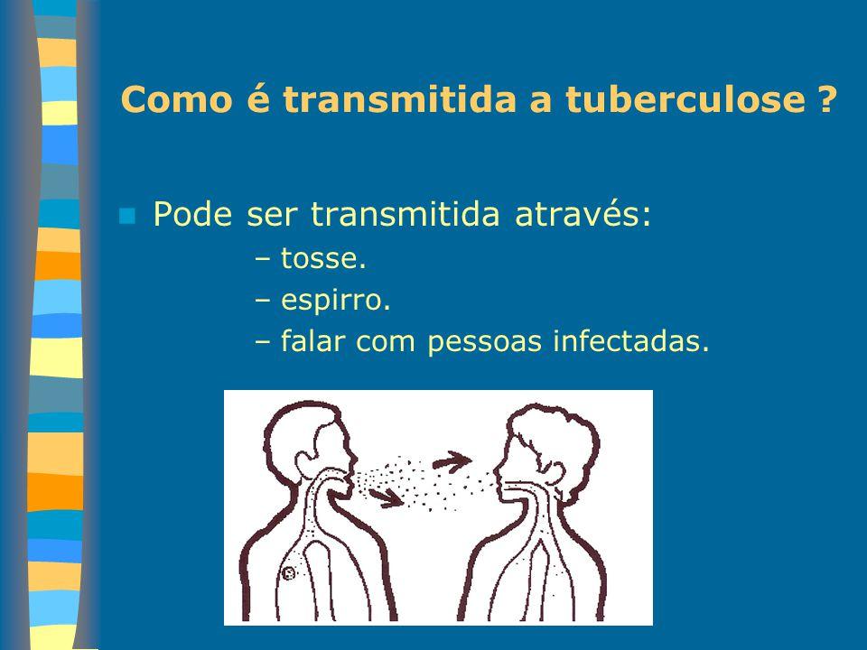 Como é transmitida a tuberculose