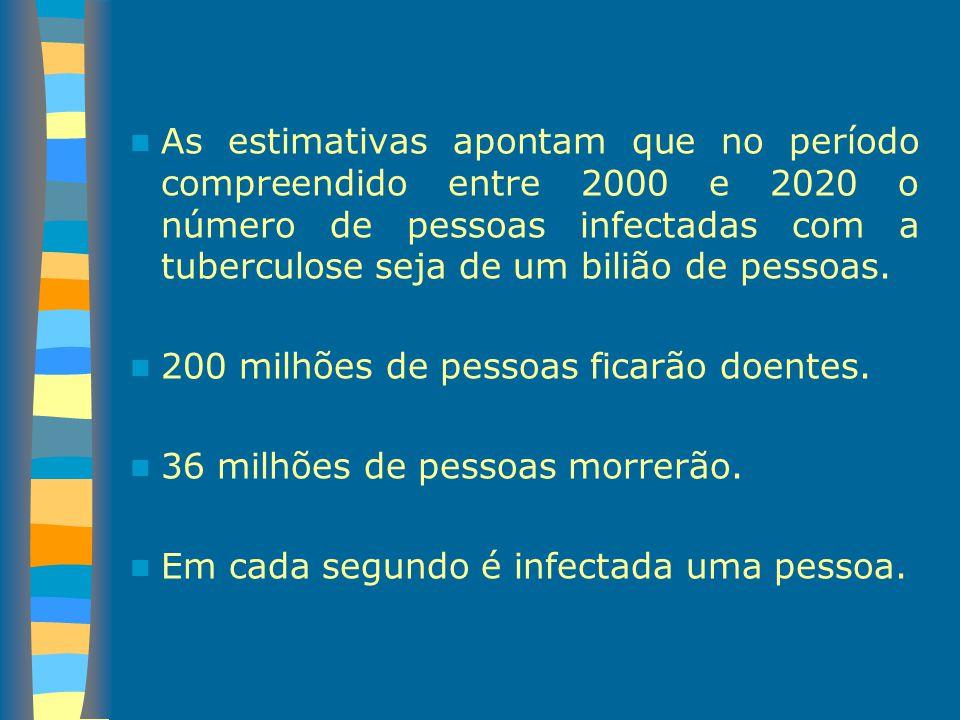 As estimativas apontam que no período compreendido entre 2000 e 2020 o número de pessoas infectadas com a tuberculose seja de um bilião de pessoas.