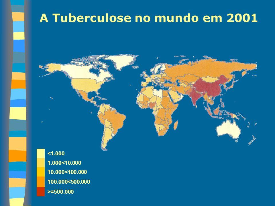 A Tuberculose no mundo em 2001