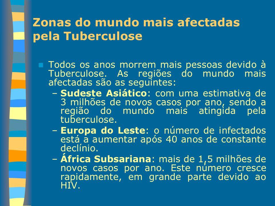 Zonas do mundo mais afectadas pela Tuberculose