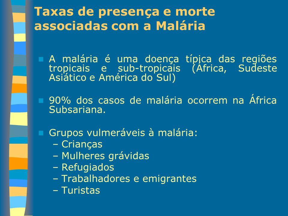 Taxas de presença e morte associadas com a Malária