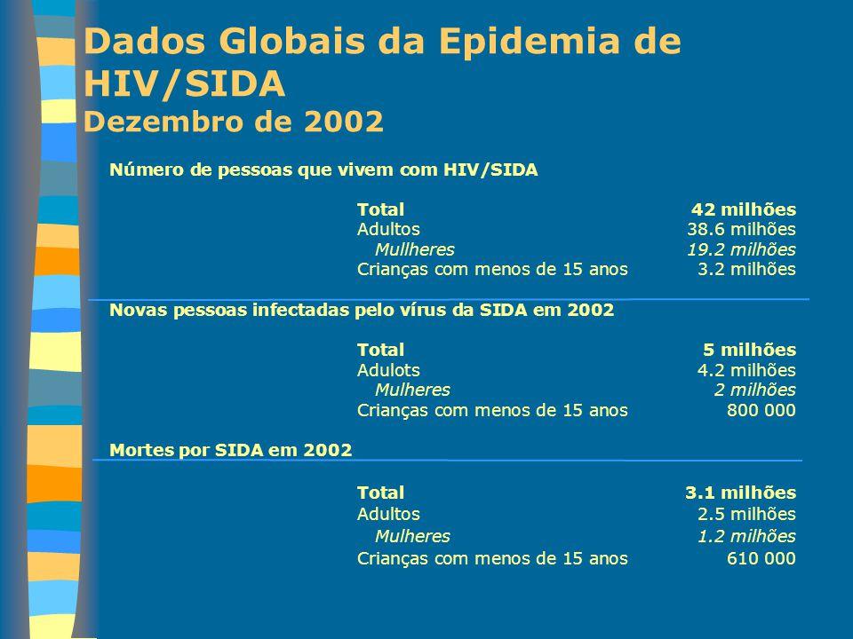 Dados Globais da Epidemia de HIV/SIDA Dezembro de 2002
