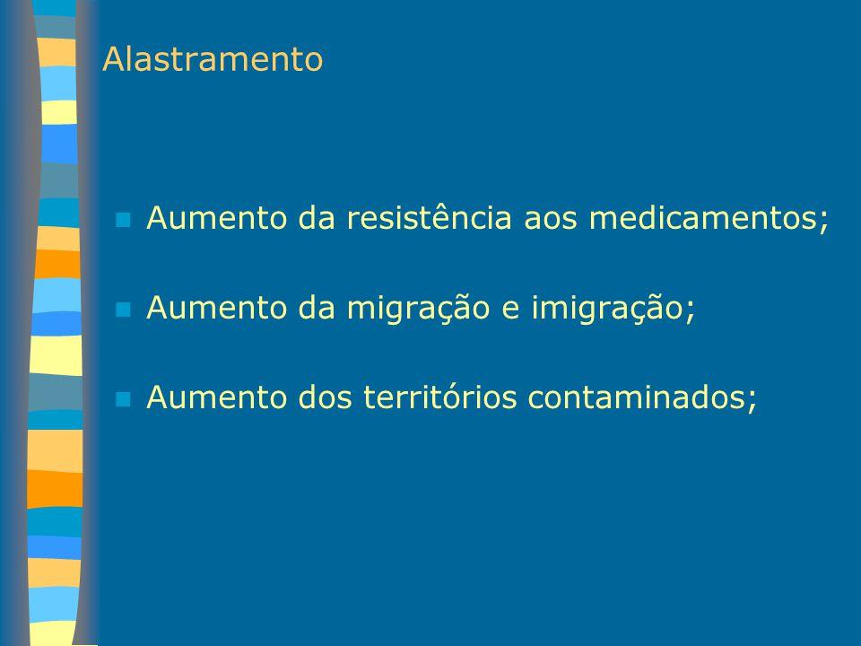 Alastramento Aumento da resistência aos medicamentos;
