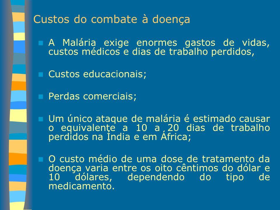Custos do combate à doença
