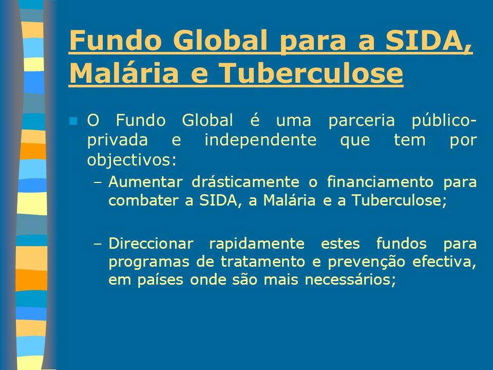 Fundo Global para a SIDA, Malária e Tuberculose
