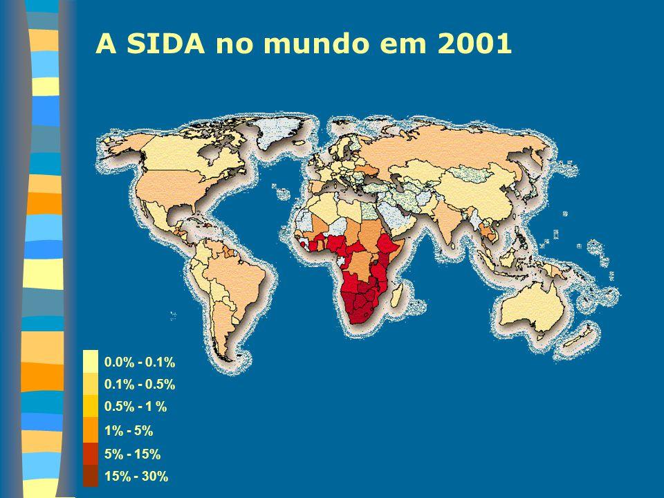 A SIDA no mundo em 2001 0.0% - 0.1% 0.1% - 0.5% 0.5% - 1 % 1% - 5%