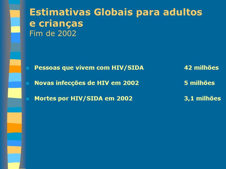 Estimativas Globais para adultos e crianças Fim de 2002