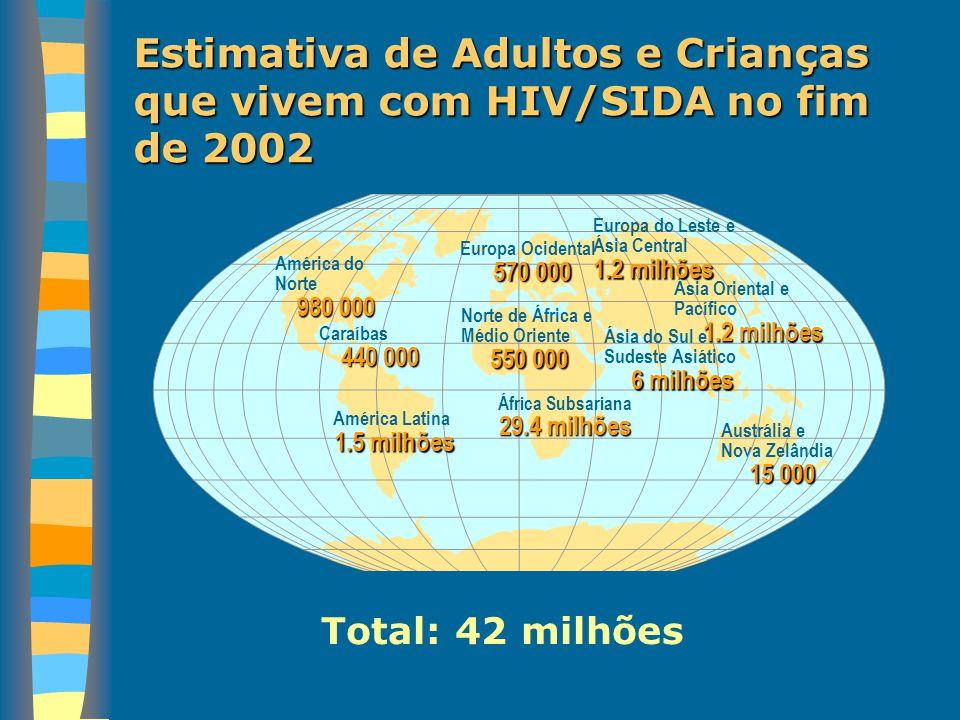Estimativa de Adultos e Crianças que vivem com HIV/SIDA no fim de 2002