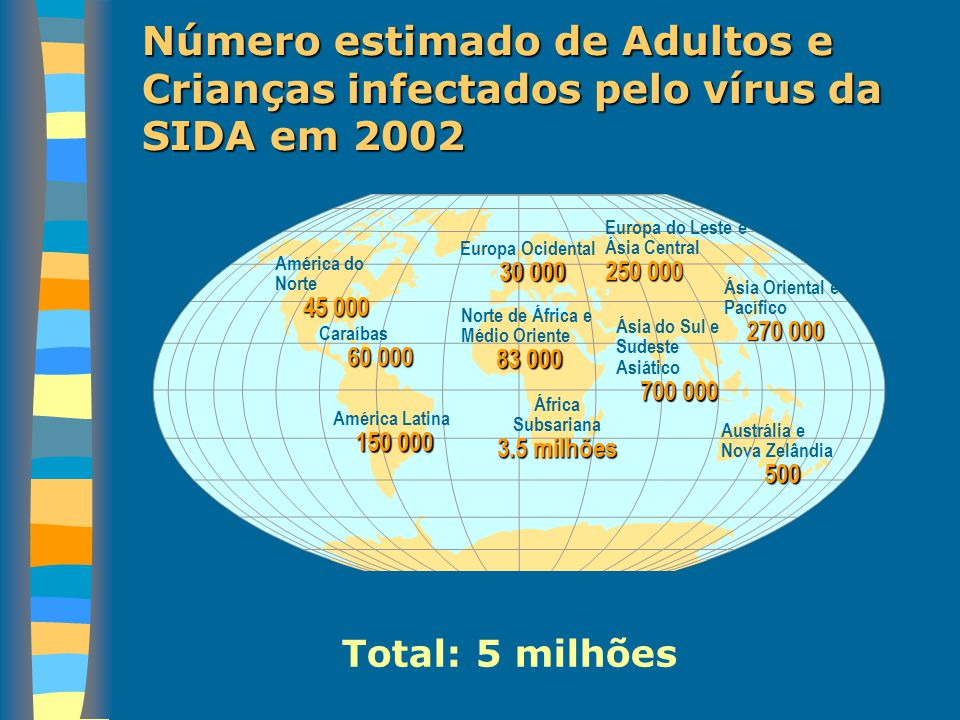Número estimado de Adultos e Crianças infectados pelo vírus da SIDA em 2002
