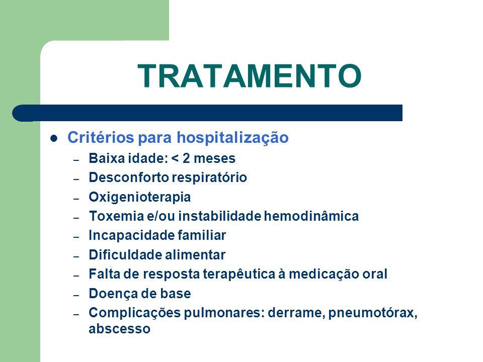 TRATAMENTO Critérios para hospitalização Baixa idade: < 2 meses