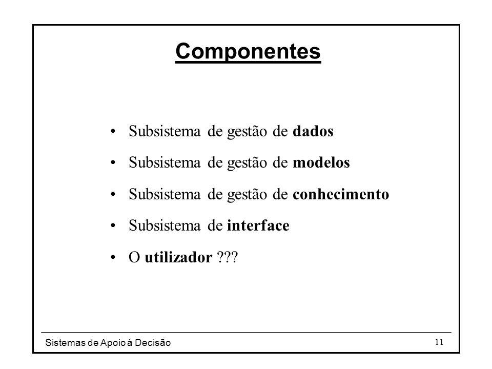 Componentes Subsistema de gestão de dados