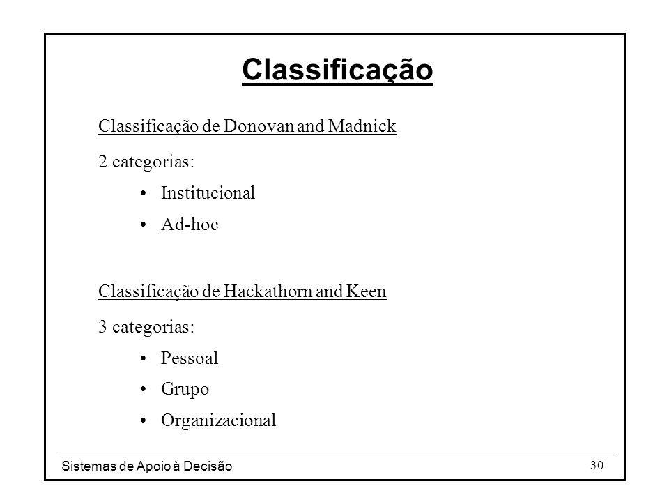 Classificação Classificação de Donovan and Madnick 2 categorias: