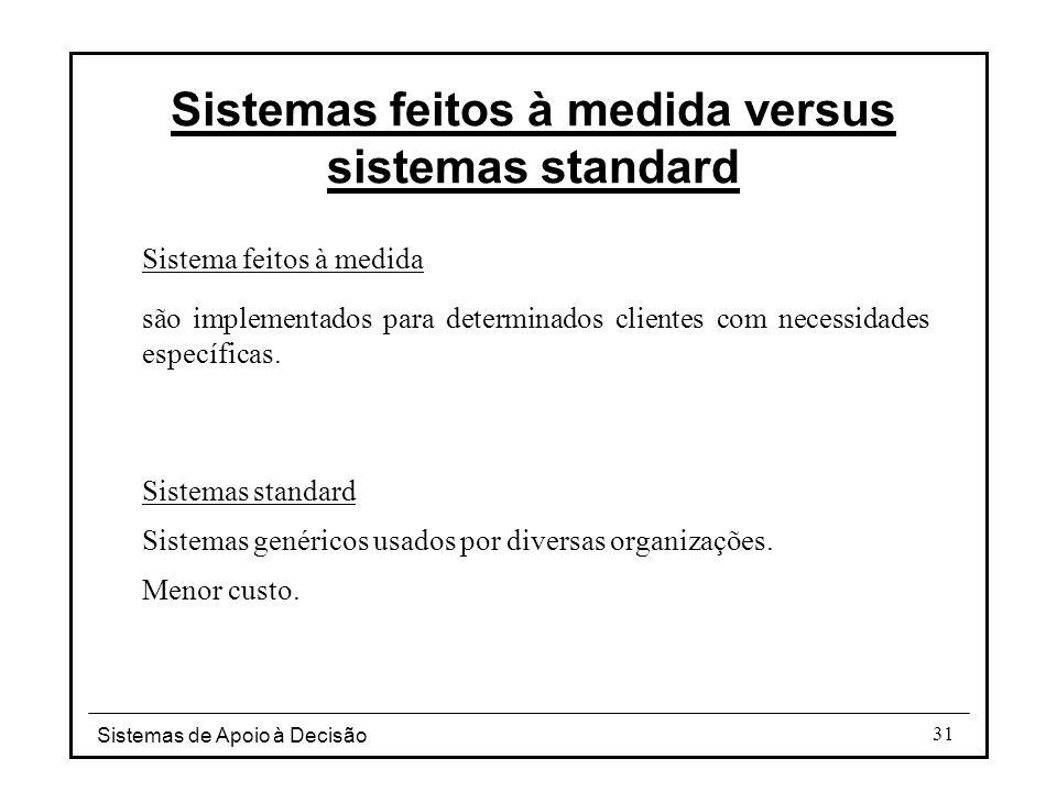 Sistemas feitos à medida versus sistemas standard