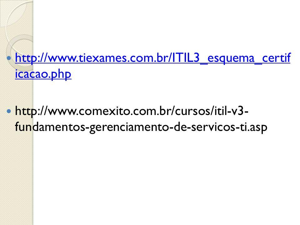 http://www.tiexames.com.br/ITIL3_esquema_certif icacao.php