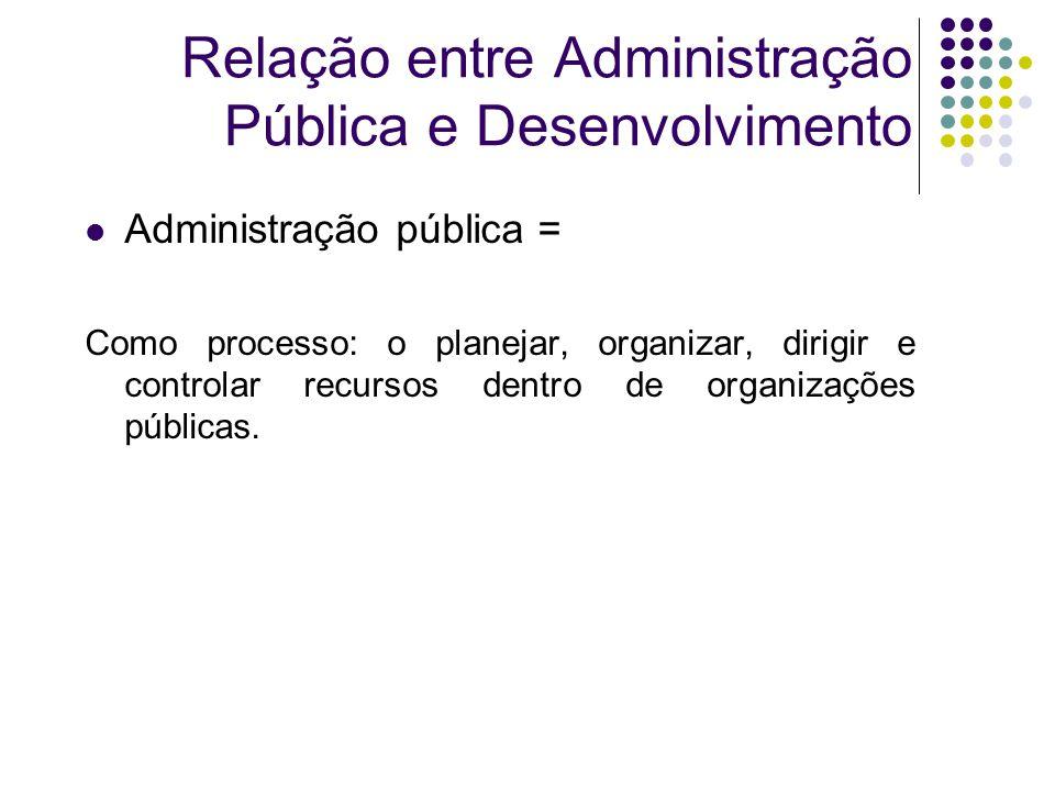 Relação entre Administração Pública e Desenvolvimento