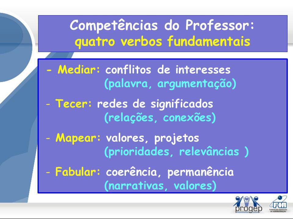 Competências do Professor: quatro verbos fundamentais