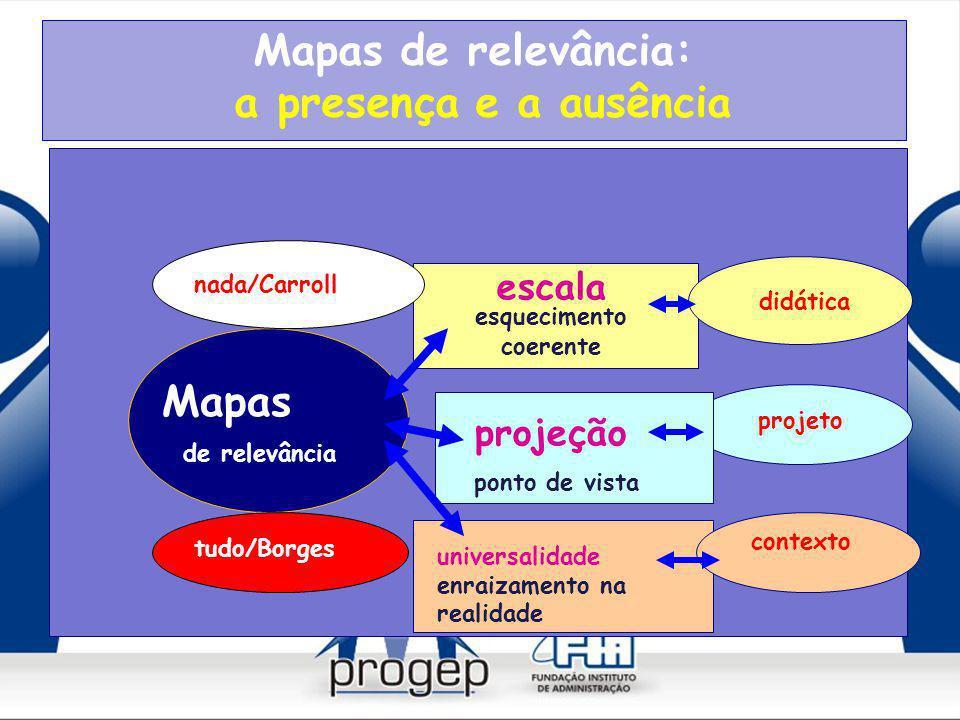 Mapas de relevância: a presença e a ausência