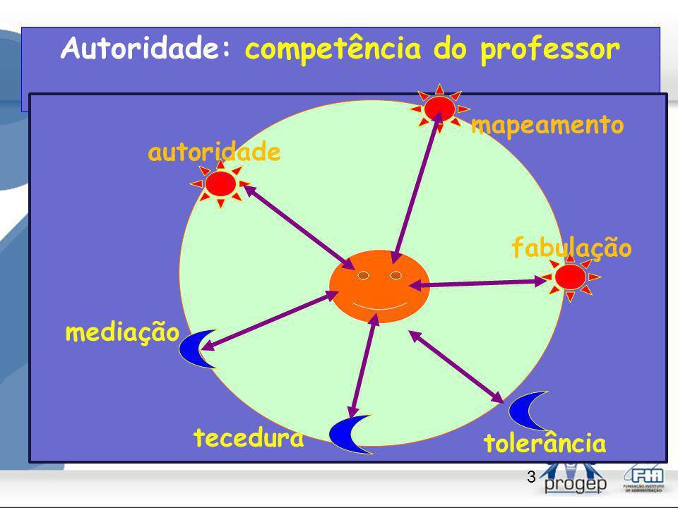 Autoridade: competência do professor