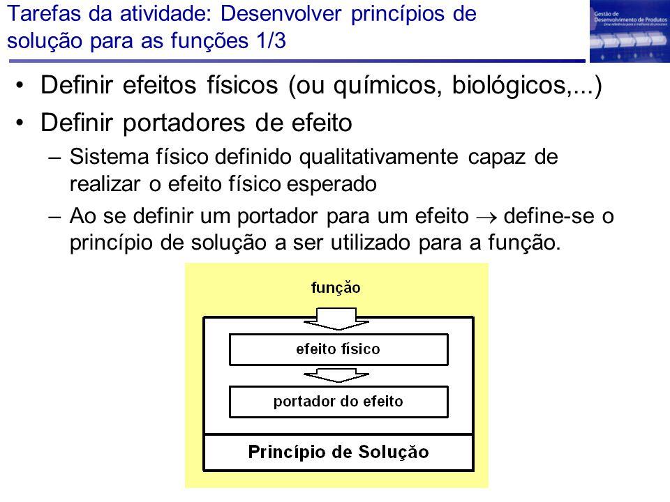 Definir efeitos físicos (ou químicos, biológicos,...)