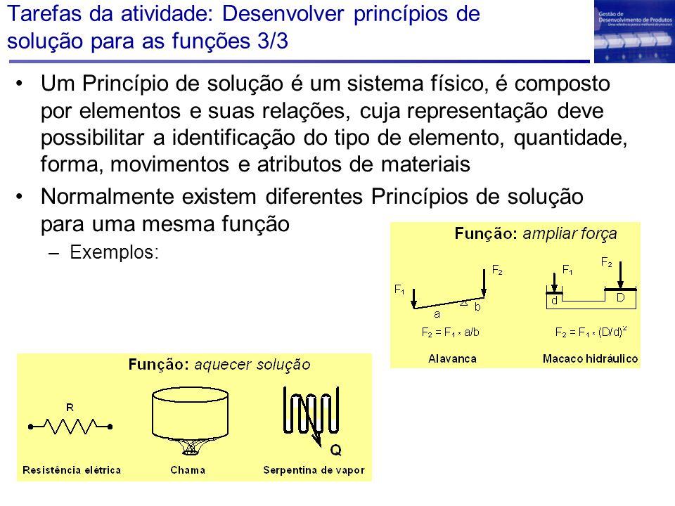 Tarefas da atividade: Desenvolver princípios de solução para as funções 3/3