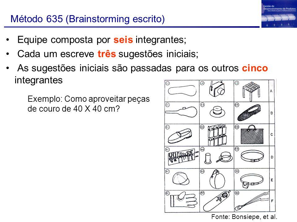 Método 635 (Brainstorming escrito)