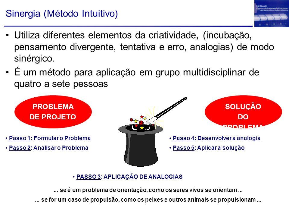 Sinergia (Método Intuitivo)