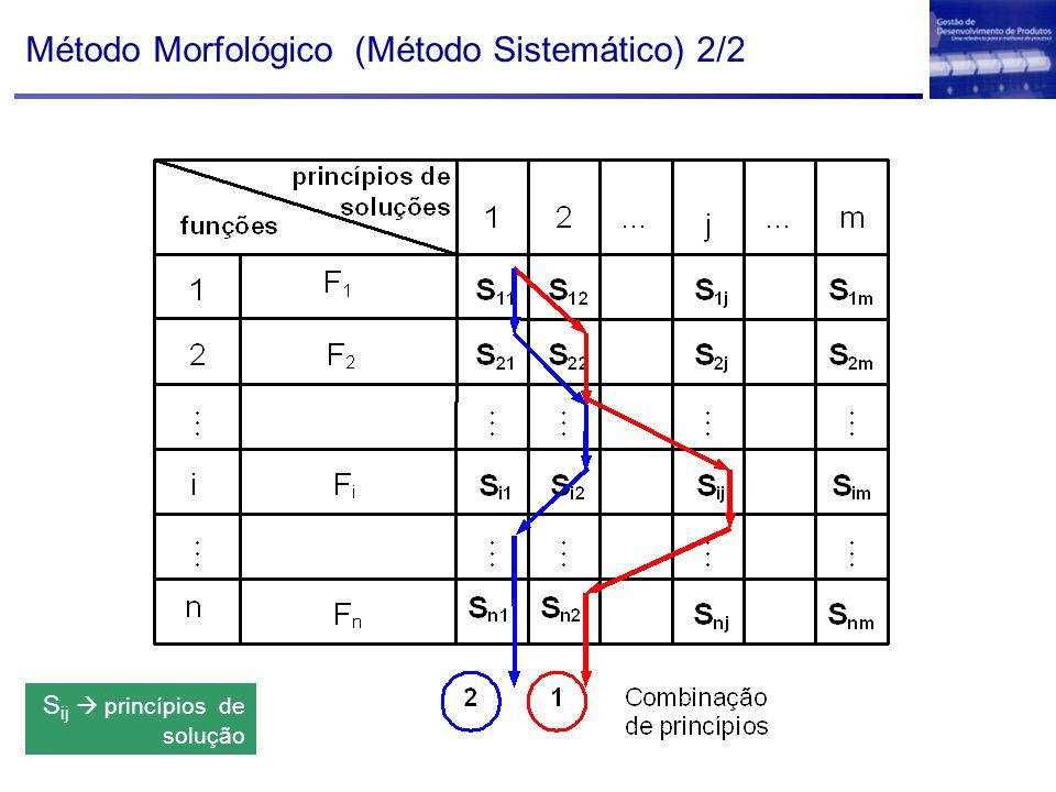 Método Morfológico (Método Sistemático) 2/2