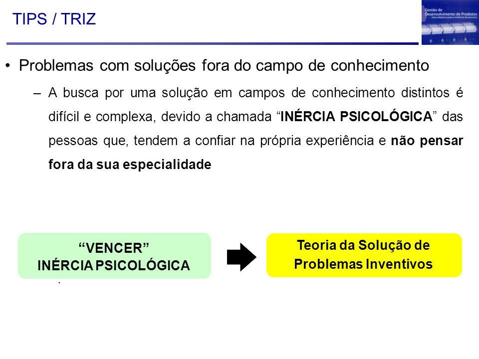 Teoria da Solução de Problemas Inventivos